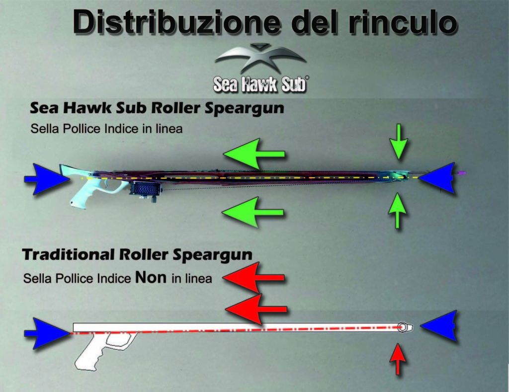 Extreme1 seahawksub Spearfishing pescasub distribuzione rinculo_2